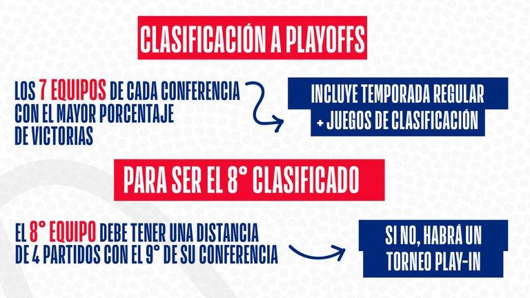 La NBA hizo oficial su plan de regreso: cómo será el formato de juego y cuando terminará la temporada